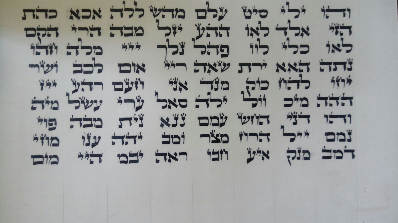 The 72 Names of God Kabbalist table, on parchment